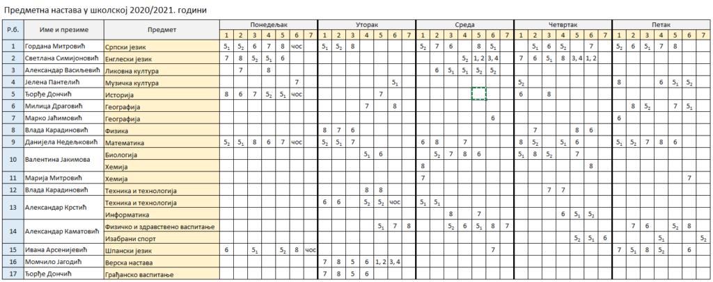 Распоред часова предметне наставе у школској 2020/2021. години